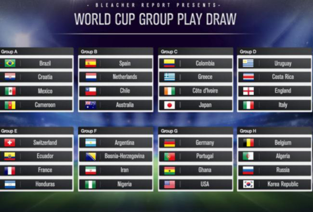 WorldCupDraw