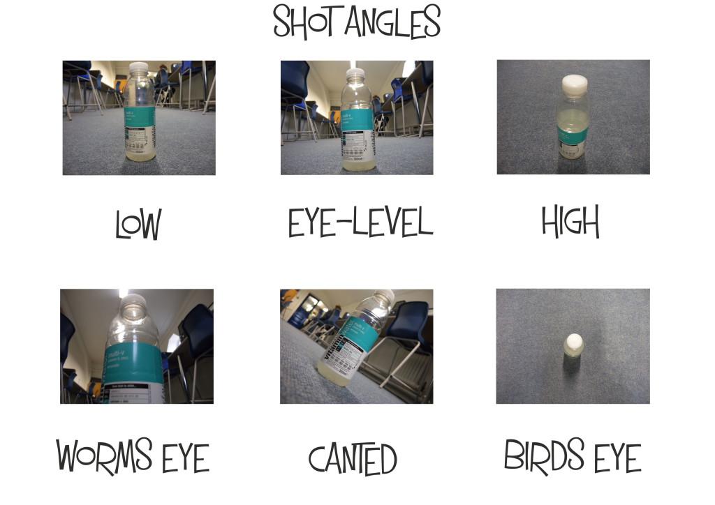 shot-angles